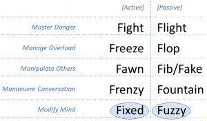 The Fixed Fighters & The Fuzzy Flighty Storm's Edge Therapy